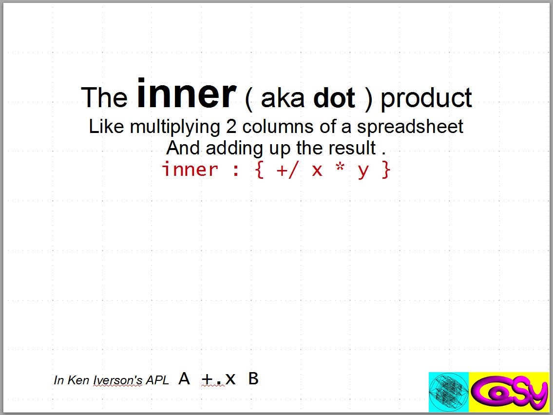 Inner Product in APL